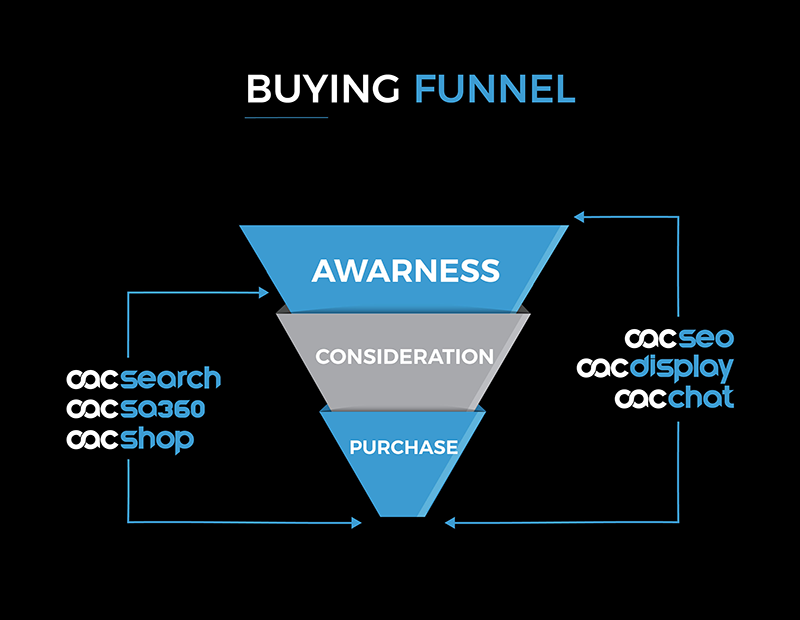 mobile funnel  - HOME PAGE